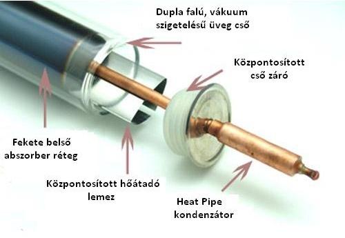 heat-pipe-vakuumcso