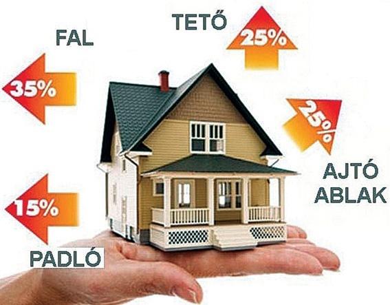 Családi házaknál 90%-nál nem megfelelő a hőszigetelés